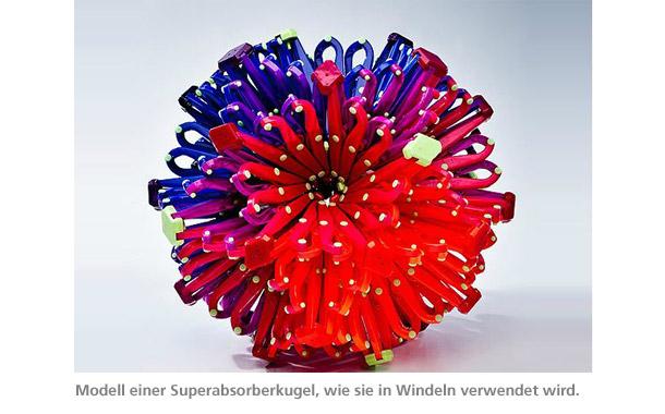 Modell einer Superabsorberkugel